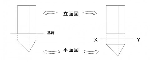 投影図-4