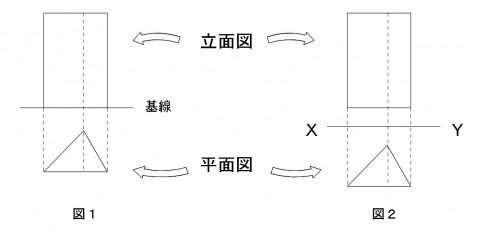 投影図-2