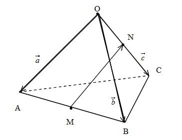 空間図形1