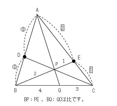 ベクトルと平面図形4