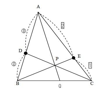 ベクトルと平面図形3