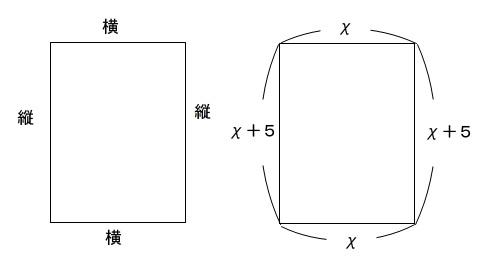 長方形の周と縦と横の長さの関係...