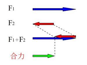 の 平行 書き方 形 四辺