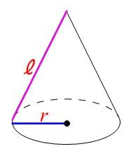 の 形 面積 ぎ おう 円とおうぎ形 いろいろな面積の問題